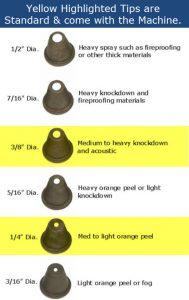 Tips for Kodiak M2