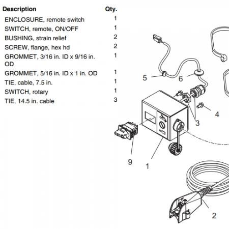F340e Remote kit